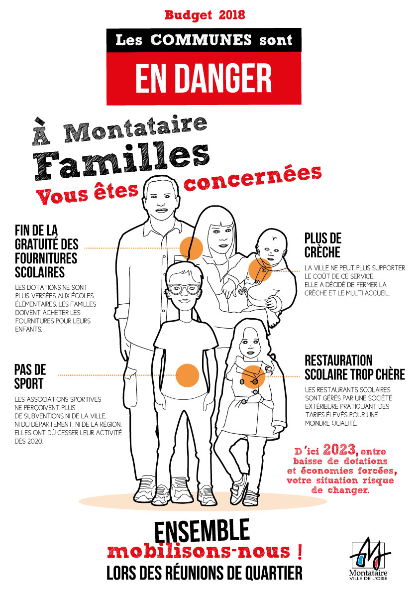 budget montataire famille  2017